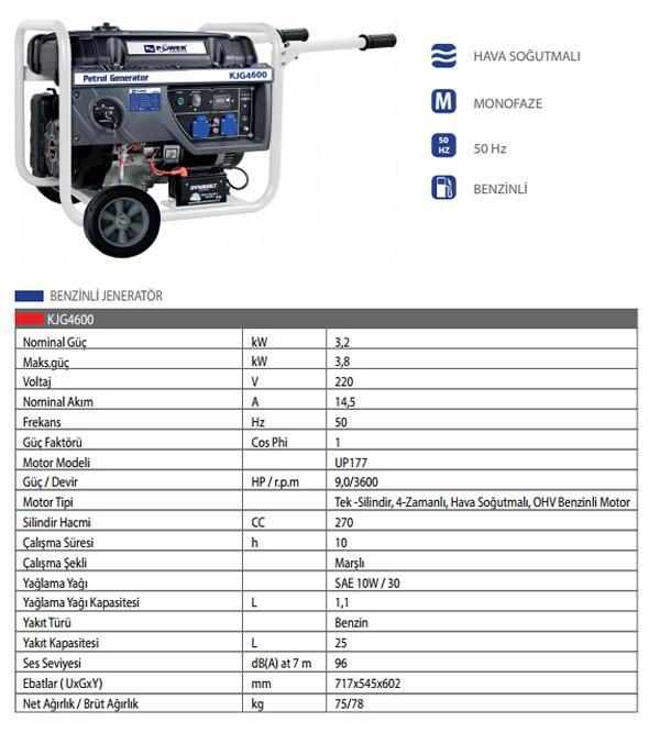 KJG4600